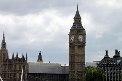 British Weather in London